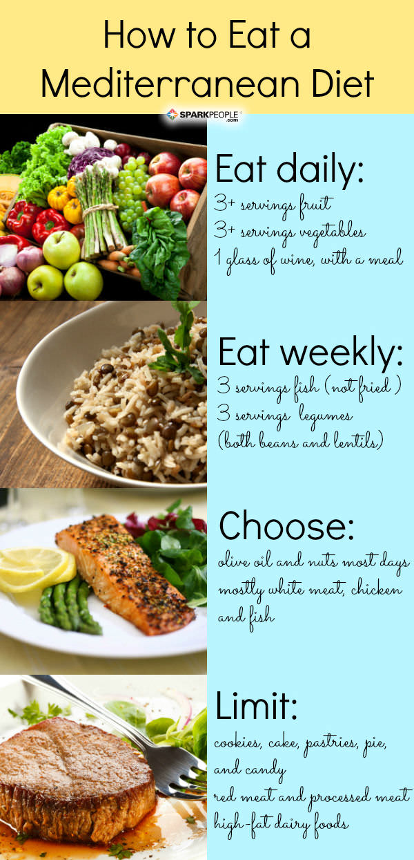 You Dont Have To Cook Exclusively Mediterranean Dishes At Home Integrate This Healthy Eating Plan Into Your Life Can Easily Incorporate These