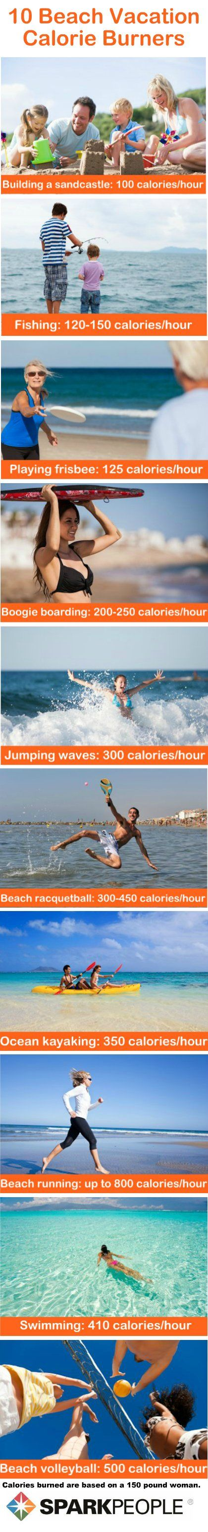 10 fun ways to burn calories at the beach sparkpeople