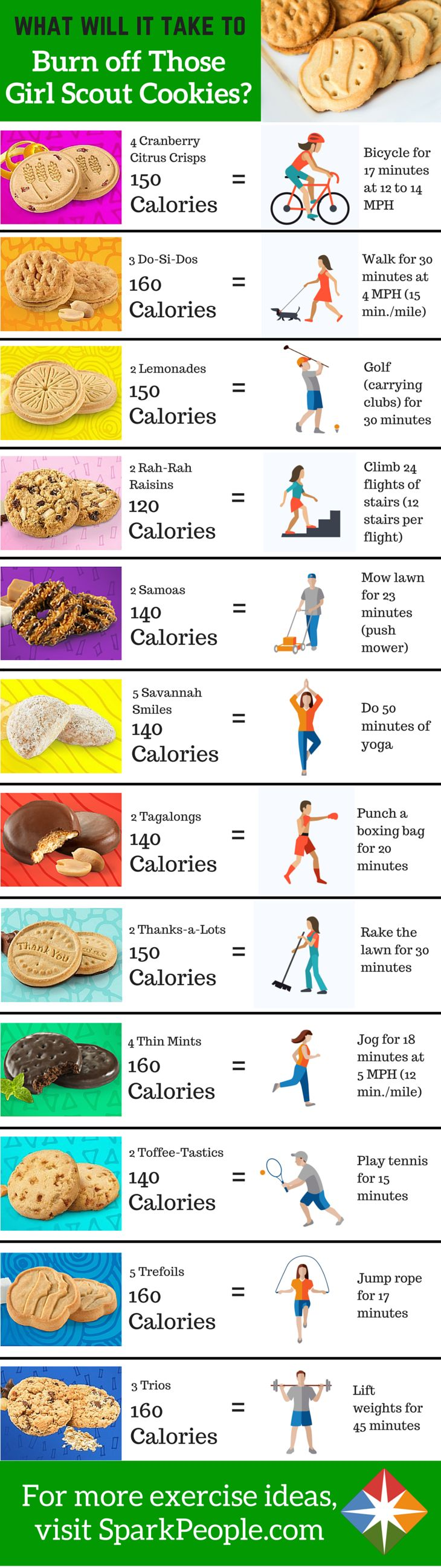 How many calories does it take to burn a pound?